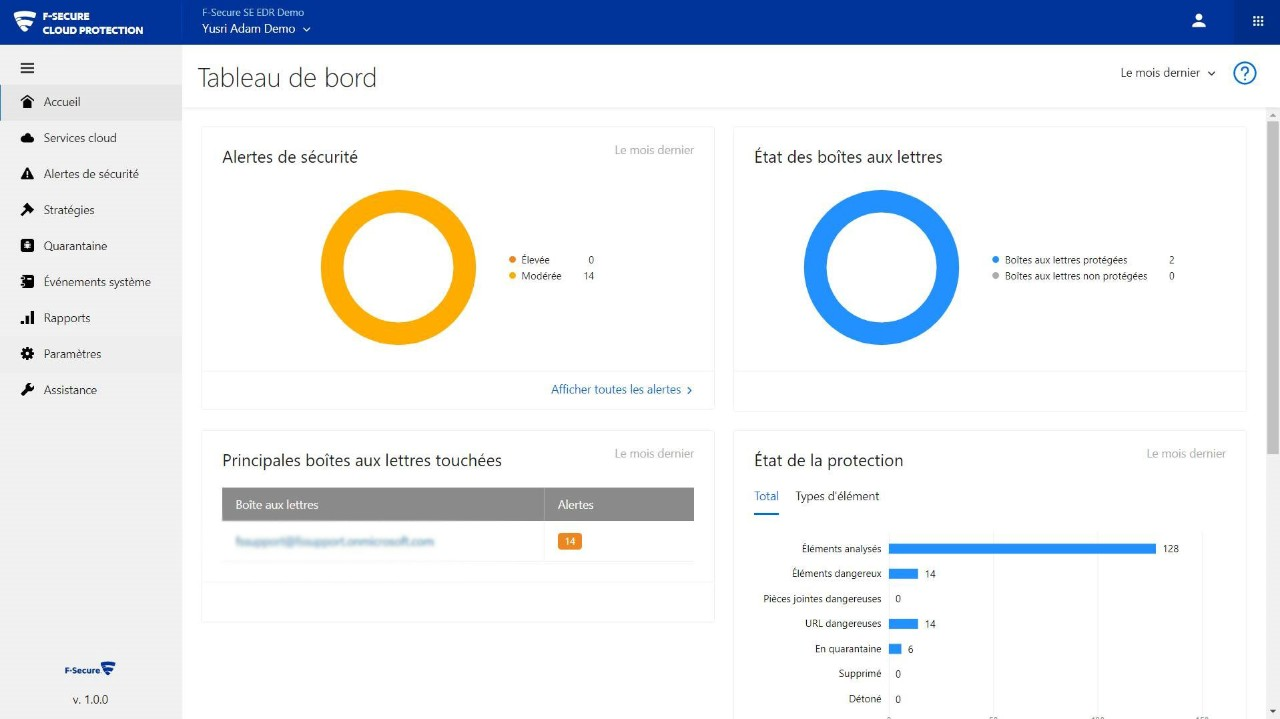 F-Secure Cloud Protection for Microsoft Office 365 Dashboard