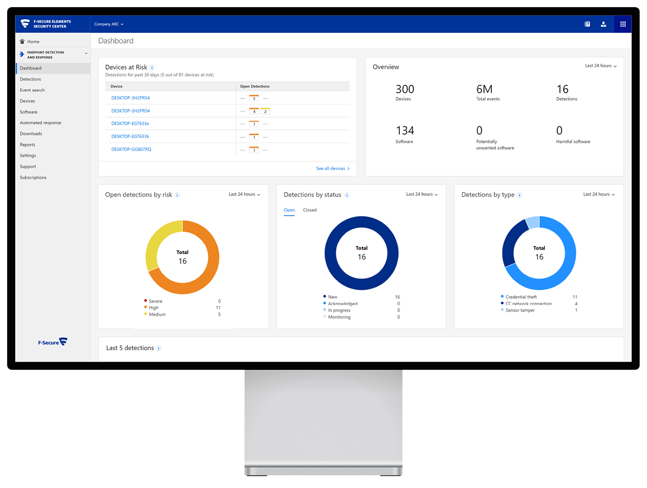 F-Secure Elements Endpoint Detection and Response dashboard