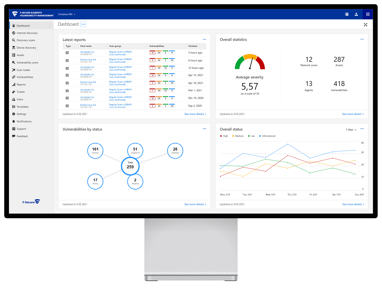 F-Secure Elements Vulnerability Management dashboard
